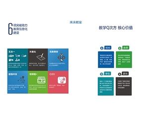 未来教室系统策划
